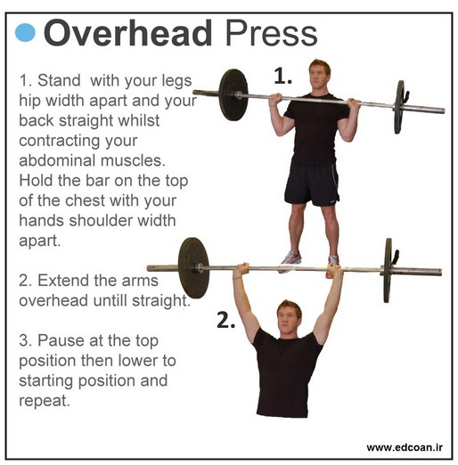 Overhead press barbell