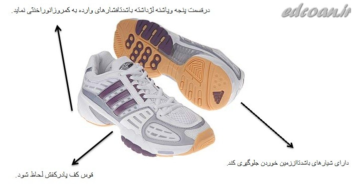 Sport shoes buy